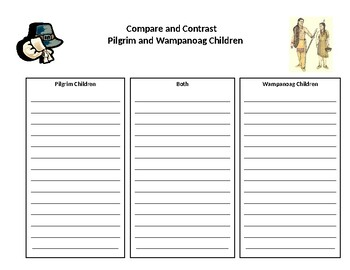 Pilgrim and Native American Comparison/Contrast Activity