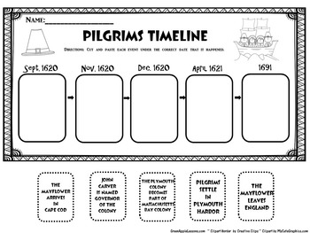 Pilgrims Activity | Pilgrims Worksheet | Pilgrims To America