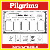 Plymouth Pilgrims Worksheet Activity