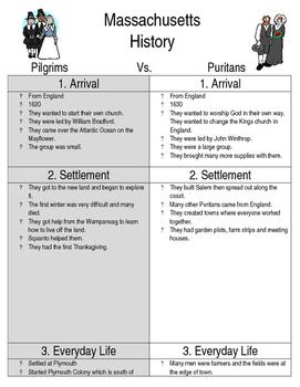 Pilgrims VS Puritans Flip book pages