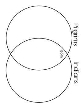 Pilgrims and Indians Venn Diagram Sorting Activity (2 per page)