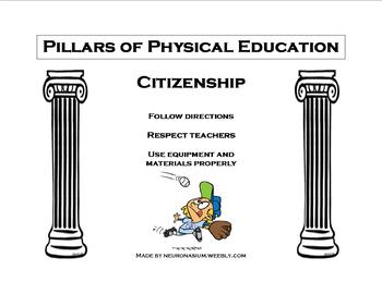 Pillars of Physical Education