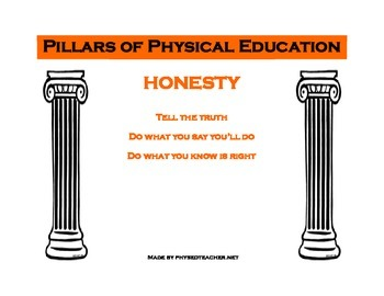 Pillars of Physical Education Posters-Honesty