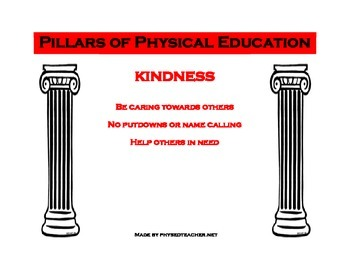 Pillars of Physical Education Posters-Kindness