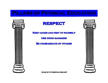 Pillars of Physical Education Posters-Respect