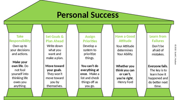 Pillars to Success Poster/PowerPoint