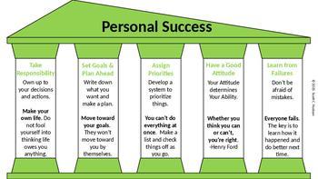 Pillars to Success Poster/PowerPoint