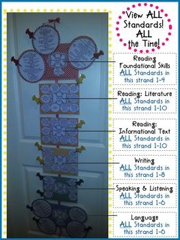 Pin It! Common Core Standards Posters Kindergarten ELA