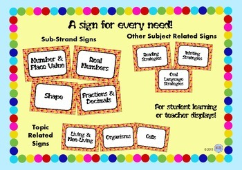 Pin Board Subject/Curriculum Area Title & Word Wall Signs -Australian Curriculum