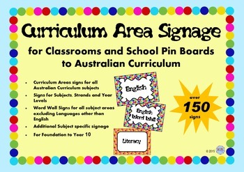 Pin Board Subject/Curriculum Area Title & Word Wall Signs