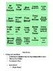 Pineapple Bing Incentive Chart
