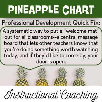 Pineapple Chart Instructional Coaching By Algebra And Beyond Tpt