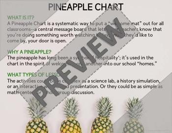 Pineapple Chart - Instructional Coaching
