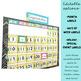 Pineapple Classroom Decor: Calendar Set