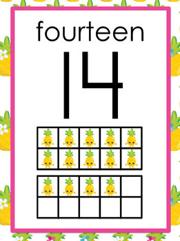 Pineapple Classroom Theme- Number Posters 0-20 with 10 frame