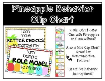 Pineapple Clip Chart