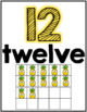 Pineapple Decor Number Posters