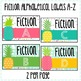 Pineapple Dewey Decimal System Poster Kit (Game Included!)