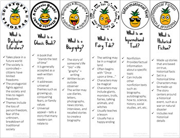 Pineapple Emoji Reading Genre Bookmarks: Independent Reading Challenge