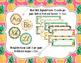 Pineapple Paradise Classroom Decor {Editable}