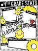 Pineapple Theme Back To School Activities 4th Grade All About Me Poster