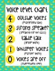 Pineapple Theme Voice Level Chart