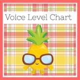 Pineapple Classroom Theme | Voice Chart