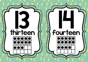 Pineapple Watercolor Number Line