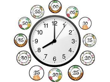 Pineapple and Flamingo Clock Minutes