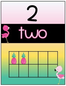 Pineapples and Flamingos Number Posters