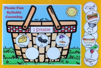 Picnic Fun Syllable Counting