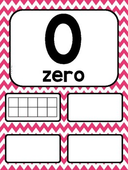 Pink Chevron Number Posters 0-20