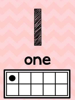 Pink Chevron: Ten Frame and Tally Classroom Posters
