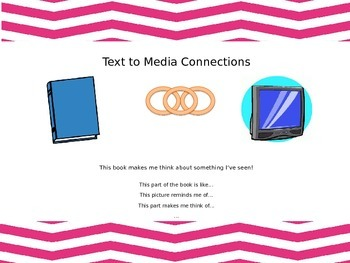Pink Chevron Themed Text Connections Posters