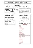 "Pink Floyd ""The Wall"": Connotation vs denotation"