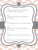 Teacher Evaluation Evidence Binder - Charlotte Danielson Model - Pink & Gray