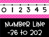 Pink Number Line Wall Display ~ -36 to 202