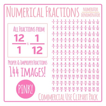 Pink Numerical Fractions - Numerator and Denominator Comme
