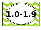 Pink and Green Chevron Book Labels (Editable)