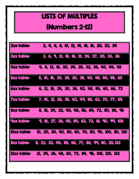 Pink and black list of multiples (from 2-12xs tables)