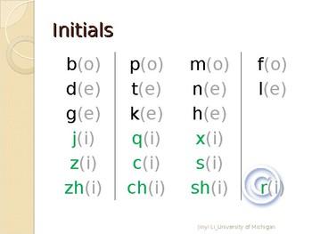 Pinyin2