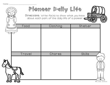 Pioneer Daily Life Chart