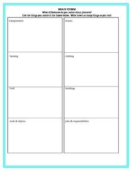 Pioneer Lifestyle Brainstorm Sheet