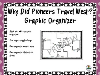 Pioneer Oregon Trail Graphic Organizer