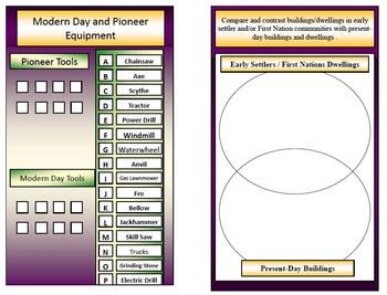 Pioneer PDF Unit  Student Mini Booklet - Jobs, Transportation, Origin, Tools,