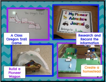 Pioneer Unit / Oregon Trail Game