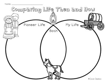 Pioneer Venn Diagram: Compare Life Then and Now
