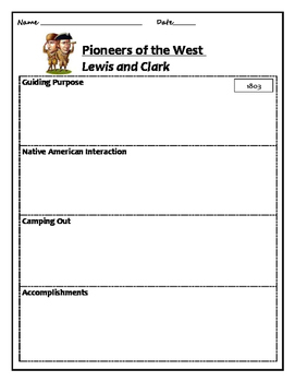 Pioneers Research Graphic Organizers