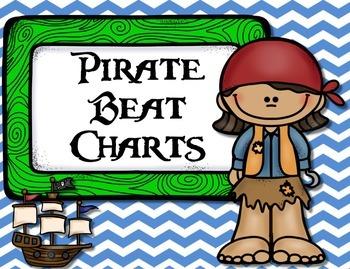 Pirate Beat Charts