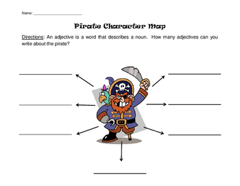 Pirate Character Map - Adjectives